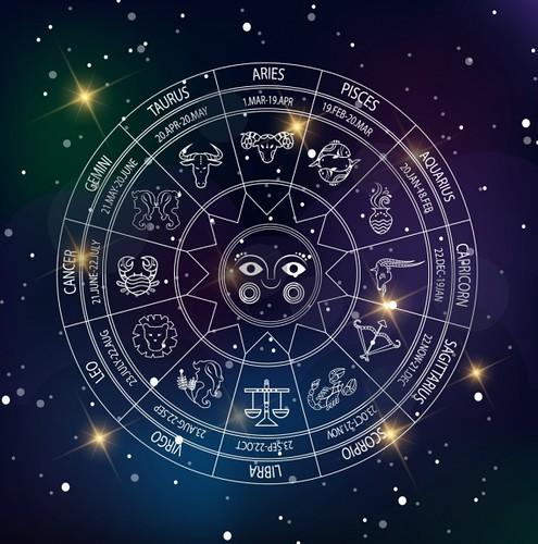 Best Horoscope Reader in USA - Pandith Ram ji
