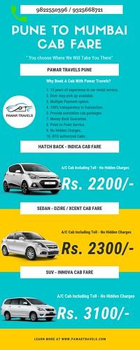 Pune To Mumbai Cab Fare