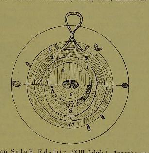 This image is taken from Page 3 of Zur Geschichte der anatomischen Augenmodelle und der schematischen Augen zu optischen Berechnungen [electronic resource]