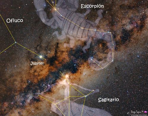 Sagittarius and Scorpion