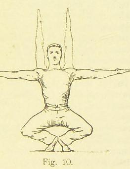This image is taken from Gymnastik i hjemmet : en vejledning for sunde og syge