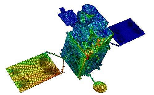 RF model of MTG-I