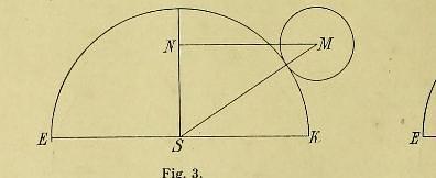 This image is taken from Page 88 of Die astronomischen Tafeln des Muḥammed ibn MÃÂ«sàal-KhwÃÂrizmÃÂ« in der Bearbeitung des Maslama ibn Aḥmed al-MadjrÃ«á¹Â-ÃÂ« und der latein. Uebersetzung des Athelhard von Bath auf Grund der Vorarbeiten vo