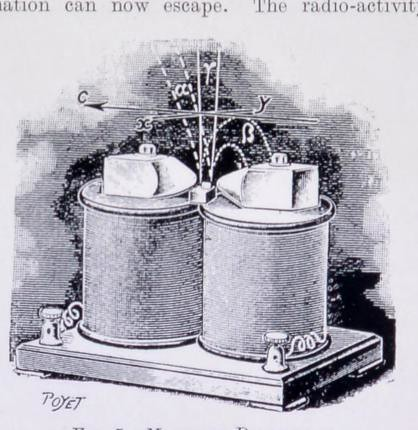 This image is taken from Page 14 of Radium, its physics & therapeutics