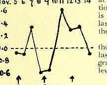 This image is taken from Page 3 of Serum and vaccine therapy in connection with diseases of the eye : the Middlemore prize essay, British Medical Association, 1911