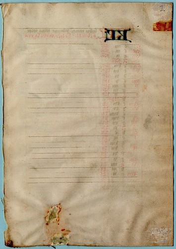 TWO BREVIARY CALENDAR LEAVES Ref  571(a) recto