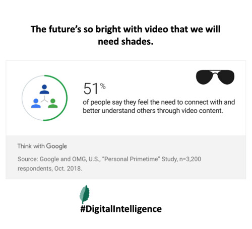 The Future's so Bright with Video, We Will Need Shades
