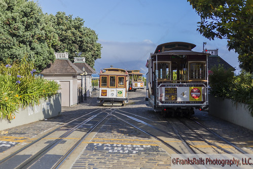 Herding Commute Cable Cars