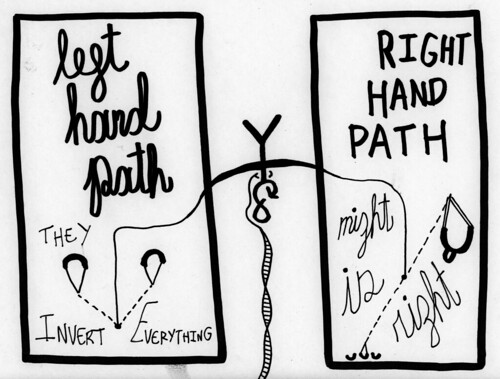 Left hand path, Right hand path