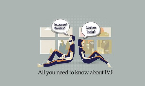 how is ivf process start to finish - indira IVF