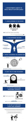 6 Investment Habits to Build Wealth Effortlessly