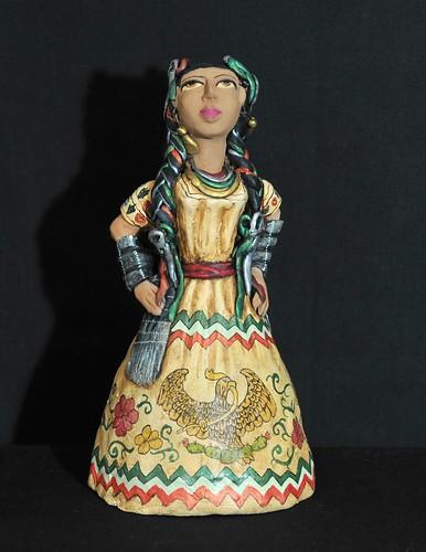 Mexico China Poblana Pottery Oaxaca