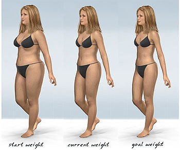 Top 10 Weight Loss Tips - How to Lose Weight Naturally in 30 Days