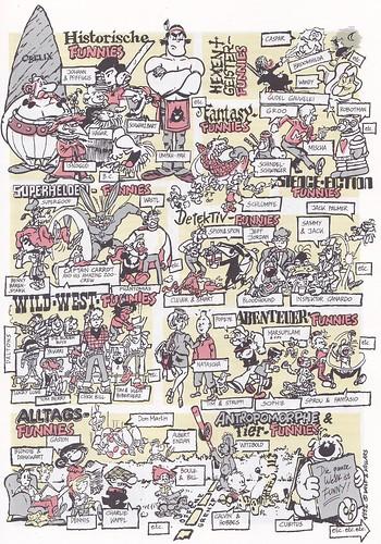 Comic Welten - Das Album / Funny-Comics