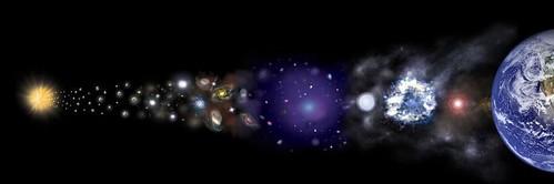 Karanlık Madde Büyük Patlamadan Önce Mi Oluştu?