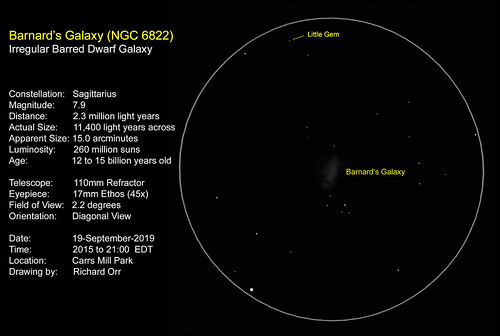 Barnard's Dwarf Galaxy