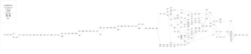 /Users/said_quqa/Dropbox/UNI - 4° anno/Organizzazione del cantiere/Organizzazione del Cantiere/STAMPA/2 LUGLIO/RETICOLO finale.dwg