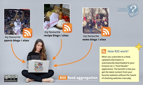 RSS feeds - infographic about simple functionality (en-US)
