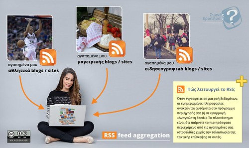 RSS feeds - infographic about simple functionality (el-GR)