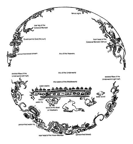 Maya Cosmos Tripod Plate – legend 2