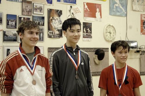 Junior Olympics Qualifiers