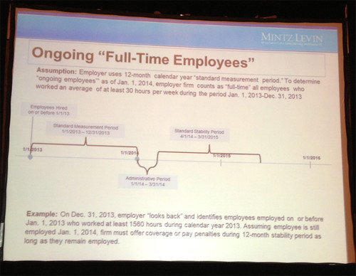 Health Care Reform Seminar: Chart Explaining Counting Full-Time Employees