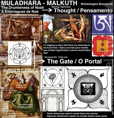 The Drunkeness of Noah / Muladhara-Malkuth
